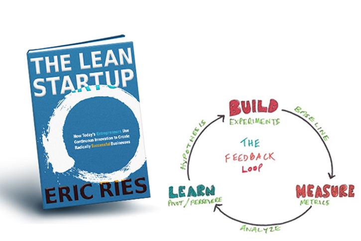 Livro A Startup Enxuta